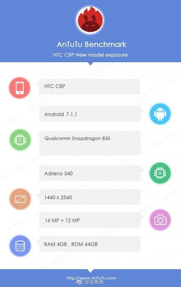Флагманский HTC U на Qualcomm Snapdragon 835 засветился в бенчмарке