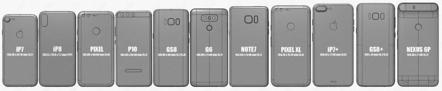 iPhone 8, iPhone 7 и 7 Plus сравнили по размеру с Android-флагманами