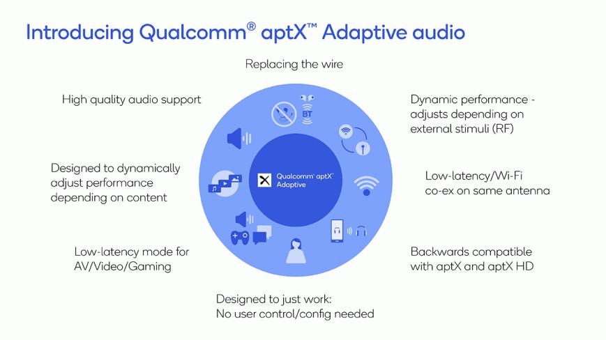 Qualcomm обещает лучший звук в наушниках с новым кодеком aptX Adaptive