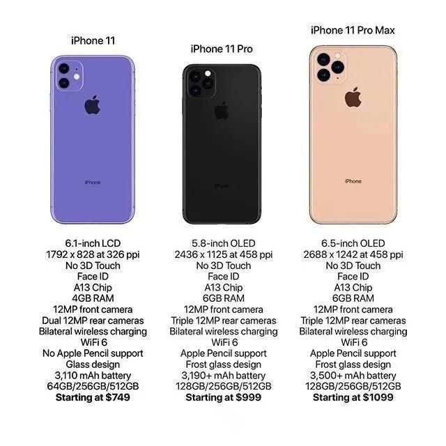 Характеристики и цены на новые iPhone 11 утекли в сеть