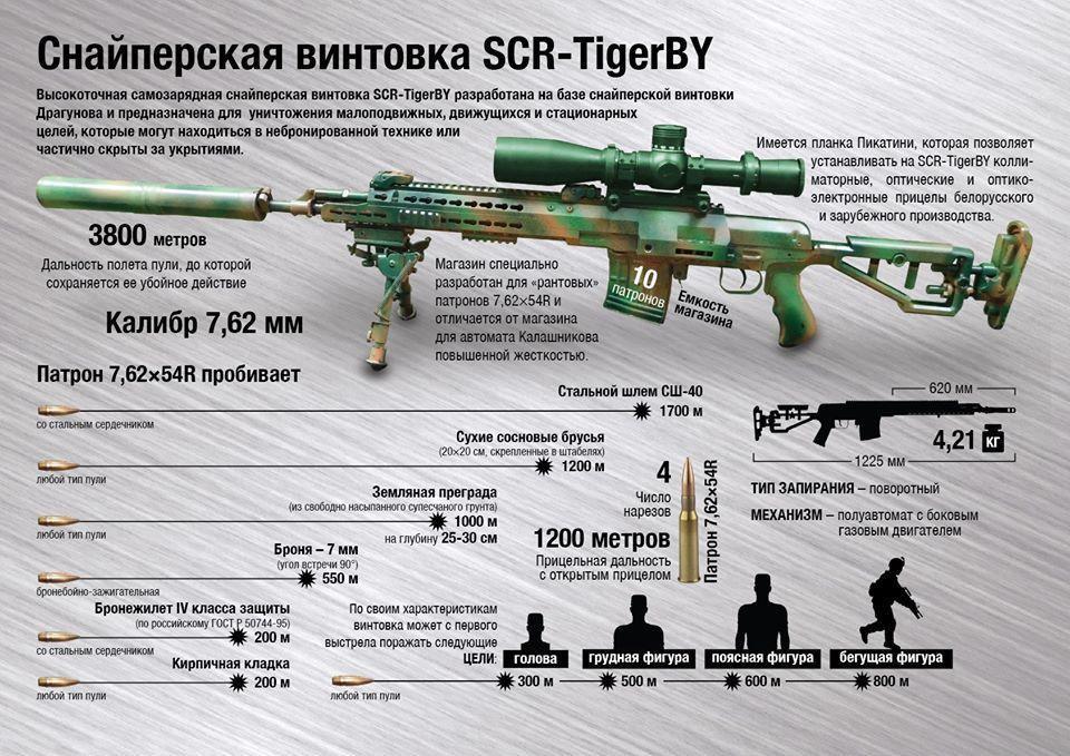 В Белоруссии представили первую собственную снайперскую винтовку