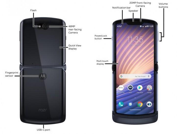 В сеть утекло руководство пользователя неанонсированной раскладушки с гибким экраном от Motorola