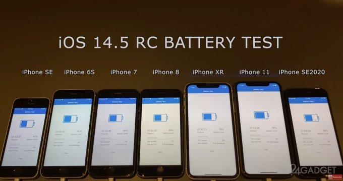Характеристики автономности и производительности iOS 14.5 сравнили с iOS 14.4.2 (2 видео)