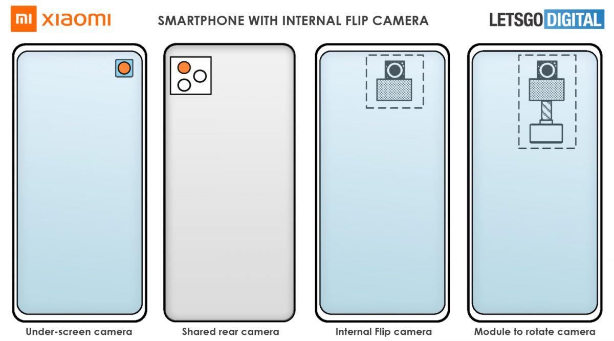 Xiaomi научилась делать из основной камеры смартфона подэкранную фронтальную