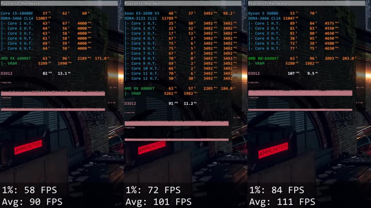 Шестиядерный Core i5-10400 сравнили с вдвое более дешёвым 12-ядерным Xeon