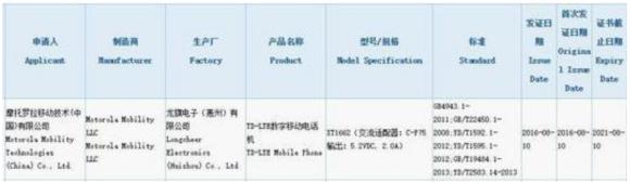 Cуществование Moto X (2016) подтверждено в Китае