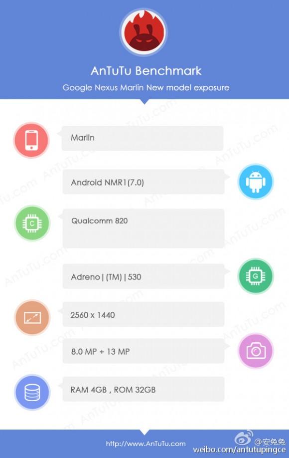 Бенчмарк подтвердил характеристики HTC Nexus Marlin