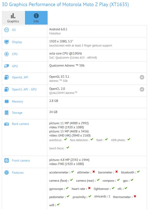 Смартфон Moto Z Play засветился в бенчмарке