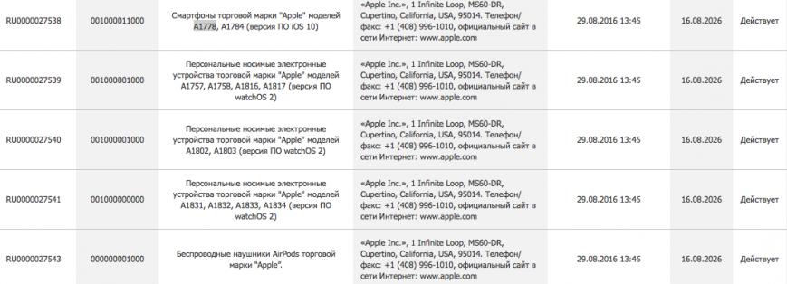 iPhone 7 и Apple Watch 2 сертифицированы для России