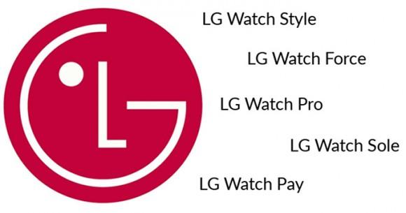 LG готовится к запуску четырех смарт-часов