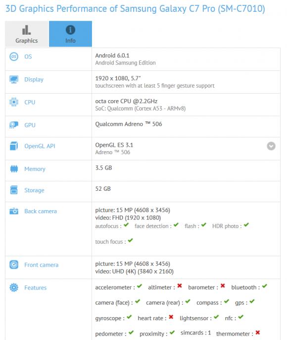Смартфон Samsung Galaxy C7 Pro показался в бенчмарке GFXBench