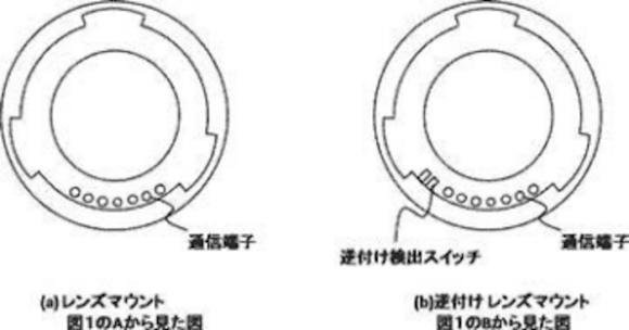 Canon запатентовала реверсивные объективы