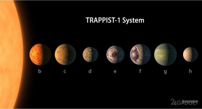 NASA рассказала о семи землеподобных экзопланетах, расположенных у одной звезды (4 фото + видео)