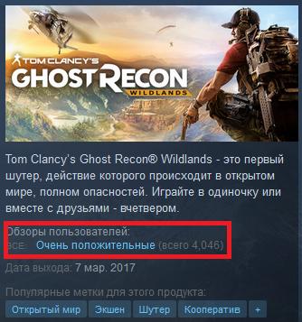 Tom Clancy's Ghost Recon Wildlands понравилась игрокам