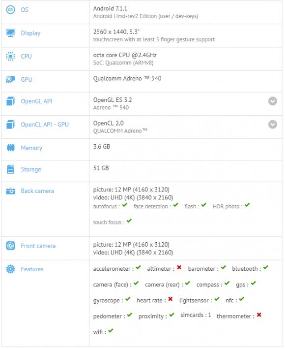 Смартфон Nokia 9 засветился в GFXBench