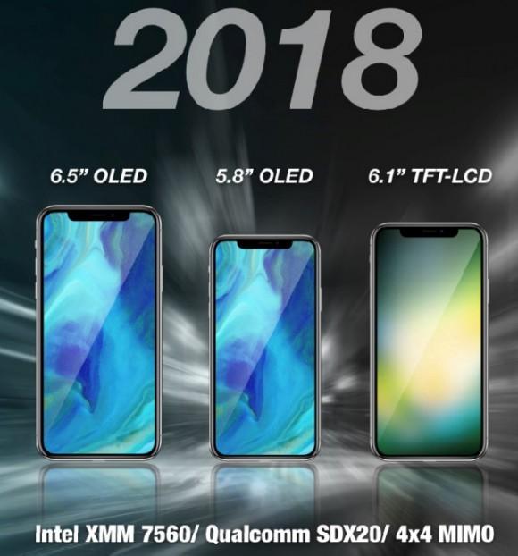 Apple представит пару 6,1-дюймовых iPhone в 2018 году