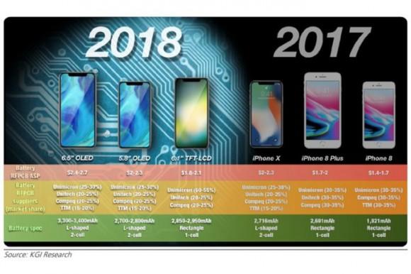 6,1-дюймовый iPhone не получит 3D Touch