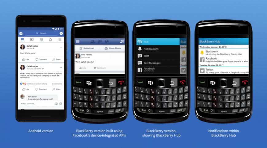 Facebook передавал личные данные 60 производителям, включая Apple, Microsoft и Samsung
