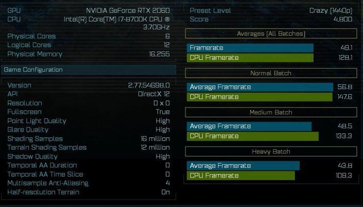 Стал известен уровень производительности NVIDIA GeForce RTX 2060 в сравнении с предыдущими видеокартами NVIDIA
