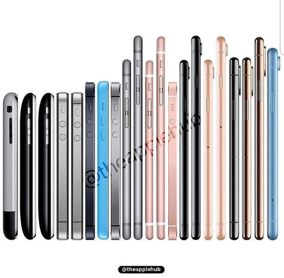 Выбран лучший iPhone в истории