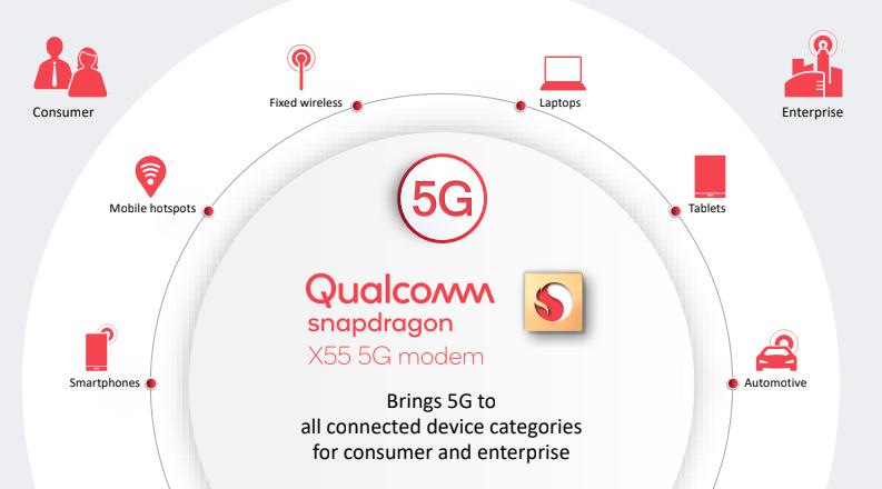 Qualcomm выпустила рекордно быстрый 5G-модем для смартфонов-флагманов 2019-2020 гг.