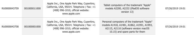 В России рассекретили два новых iPad