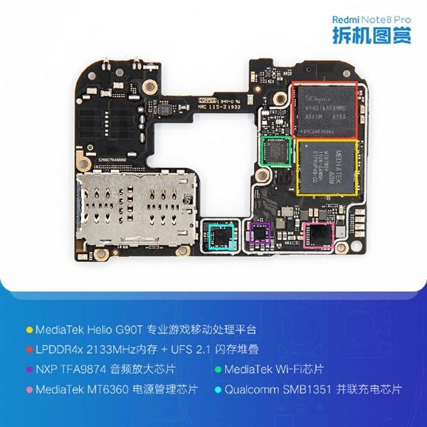 Навороченный Redmi Note 8 Pro разобрали по винтику
