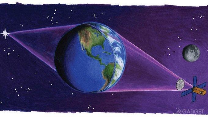 «Терраскоп»: как использовать атмосферу Земли в качестве линзы для мегателескопа (видео)