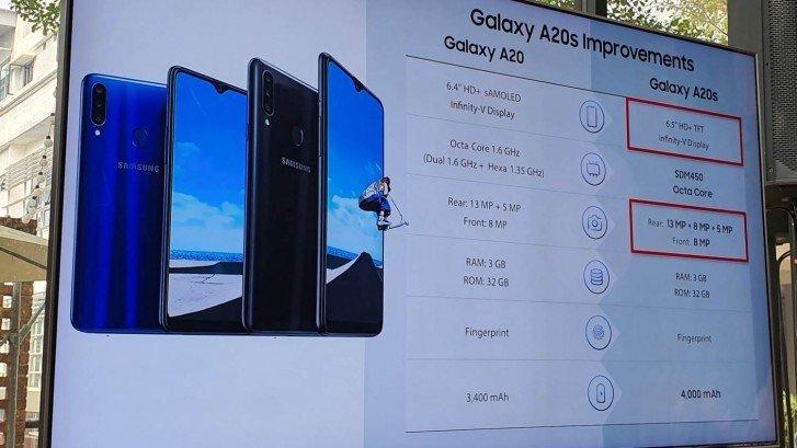 """Samsung ухудшила экран в """"улучшенной"""" версии Galaxy A20"""