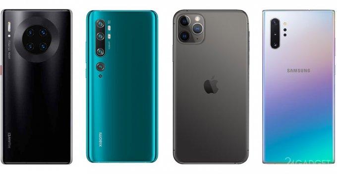 Смартфоны с лучшими камерами в 2019 году