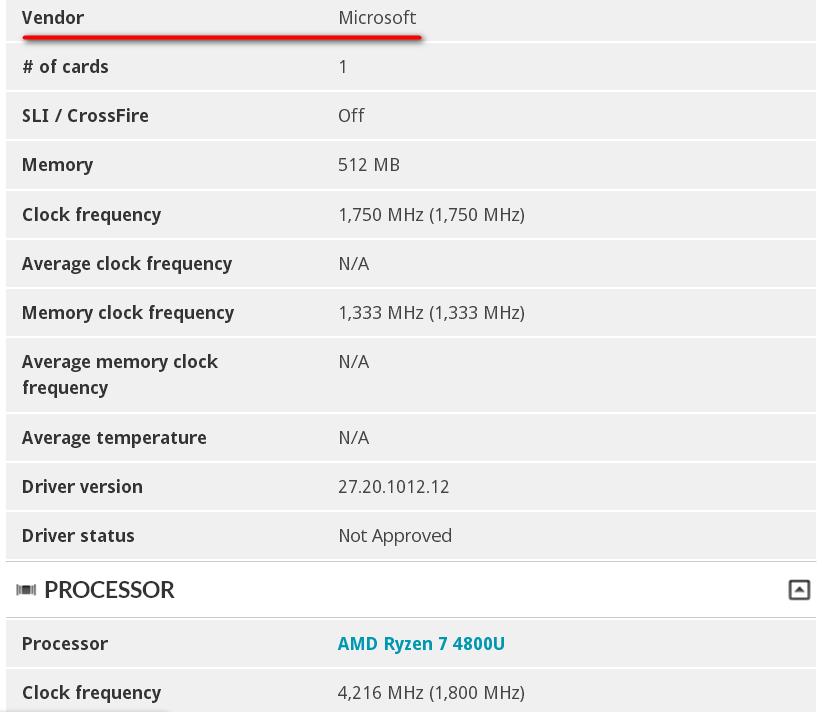 Microsoft закрепит сотрудничество с AMD выпуском нового ноутбука