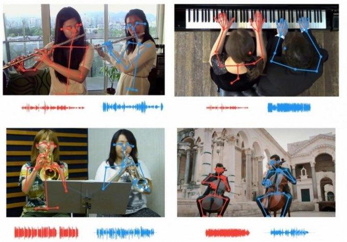 Нейросеть MTI определяет музыку по движению тела музыканта (видео)