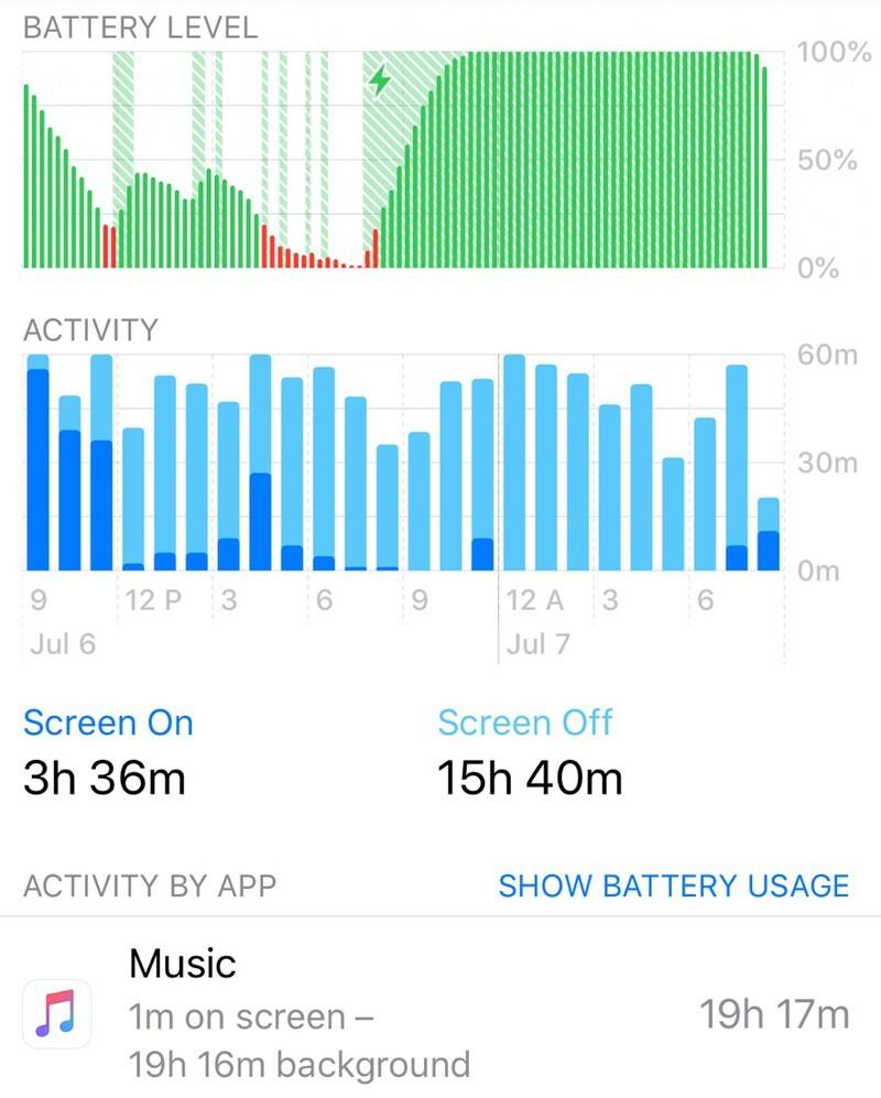 Пользователи по всему миру жалуются на слишком быстрый разряд iPhone
