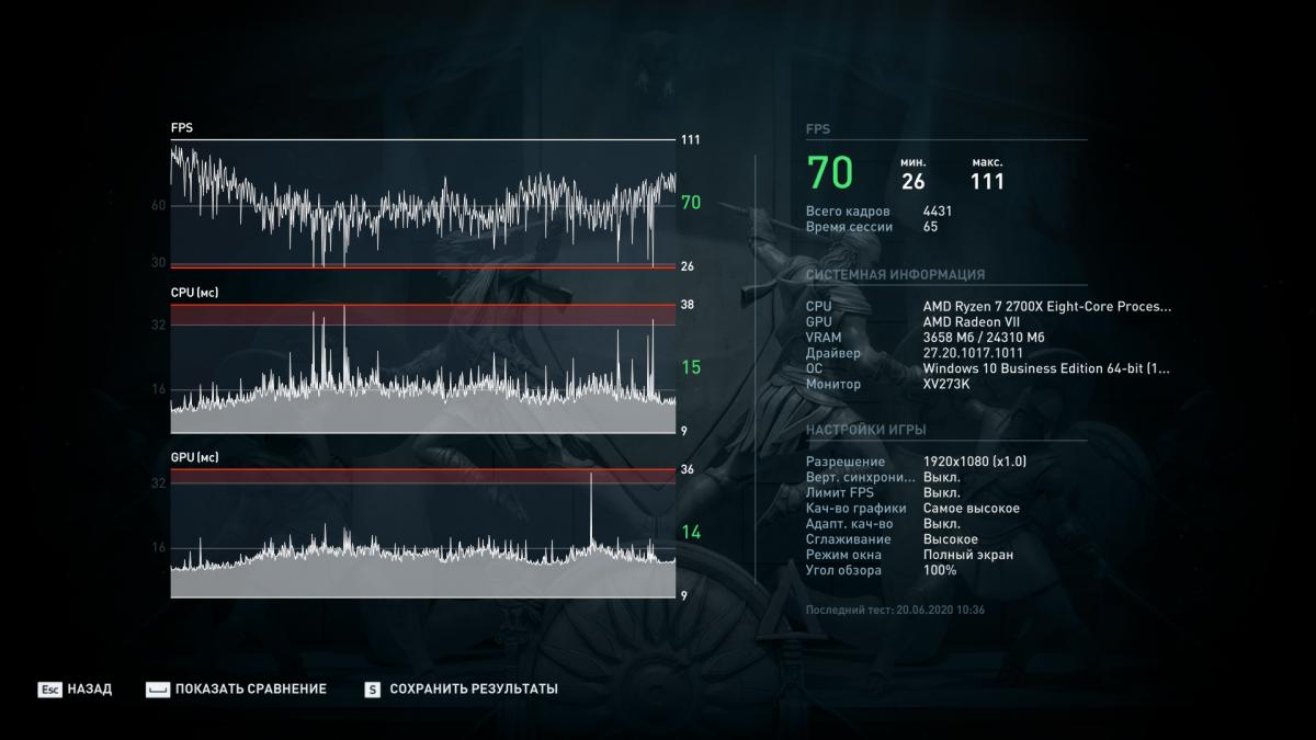 Эксперты проверили, нужно ли ставить 32 ГБ оперативной памяти в игровой компьютер