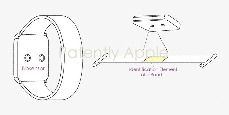 Функции Apple Watch будут зависеть от используемых ремешков