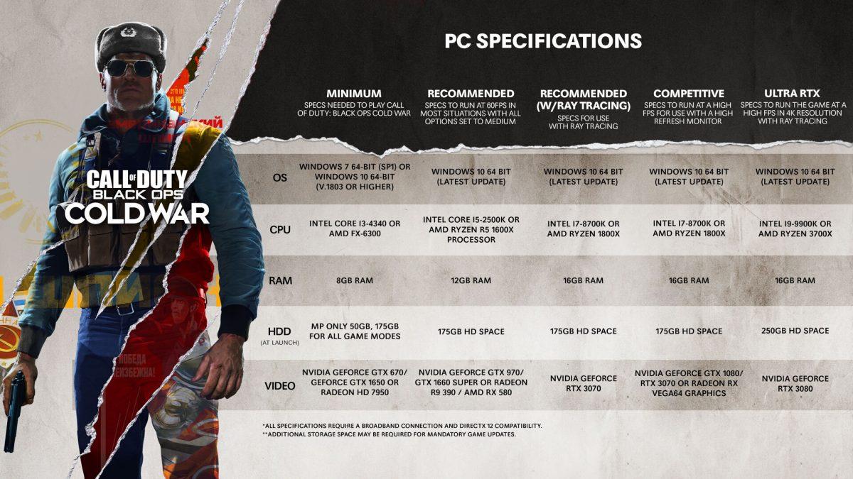 Новая часть Call of Duty потребует процессор Core i9-9900K для игры на максимальной детализации