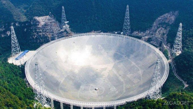 Китай открывает доступ иностранных астрономов на крупнейший в мире телескоп Sky Eye