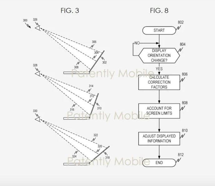 Microsoft изобрела ноутбук с подстраивающимися под взгляд пользователя углами обзора