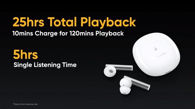 Realme выпустила бюджетные беспроводные наушники с шумоподавлением