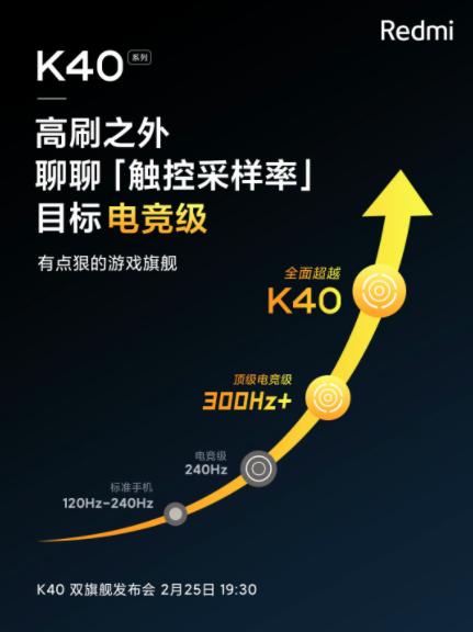 Xiaomi превратит недорогой флагман Redmi K40 в игровой смартфон