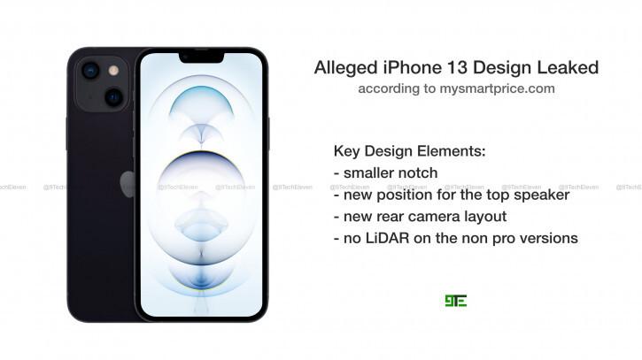 Опубликован качественный снимок нового iPhone 13 на основе последних утечек