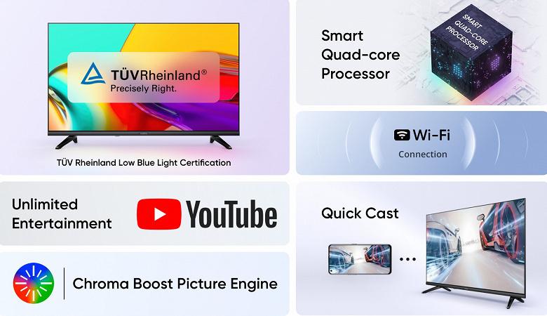 Realme представила Smart TV дешевле 15 тысяч рублей